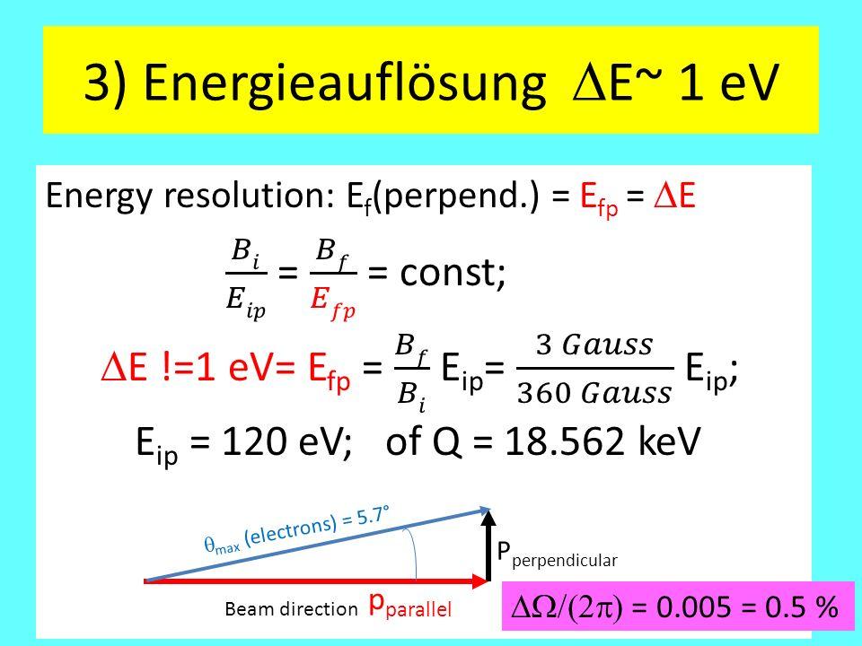 3) Energieauflösung DE~ 1 eV