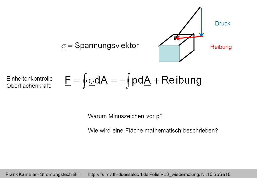 Druck Reibung. Einheitenkontrolle. Oberflächenkraft: Warum Minuszeichen vor p.