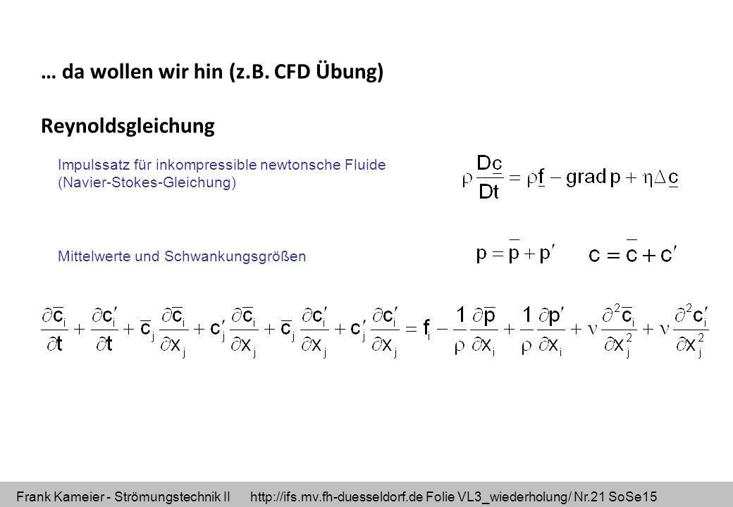… da wollen wir hin (z.B. CFD Übung) Reynoldsgleichung