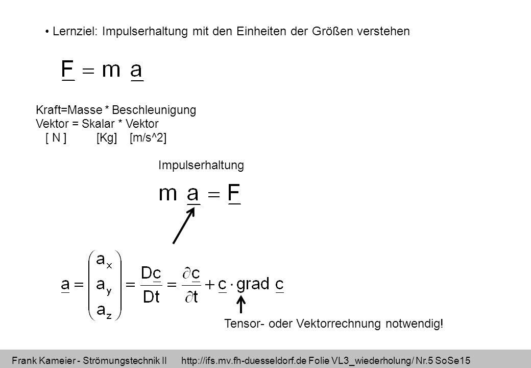 Lernziel: Impulserhaltung mit den Einheiten der Größen verstehen