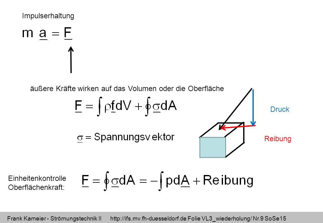 Impulserhaltung äußere Kräfte wirken auf das Volumen oder die Oberfläche. Druck. Reibung. Einheitenkontrolle.