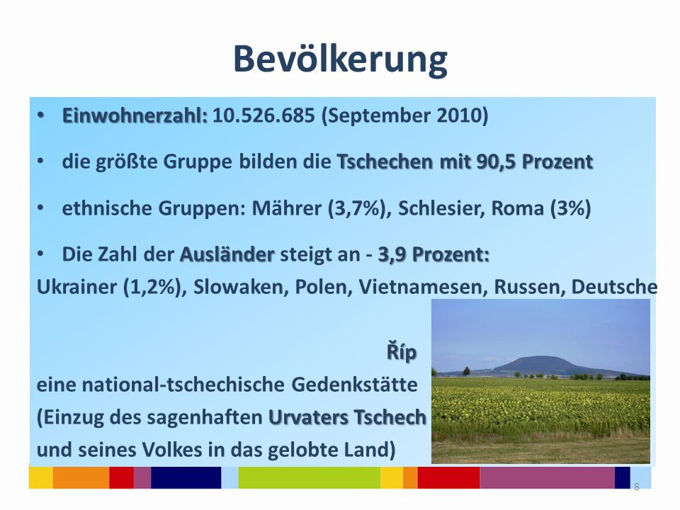 Bevölkerung Einwohnerzahl: 10.526.685 (September 2010)