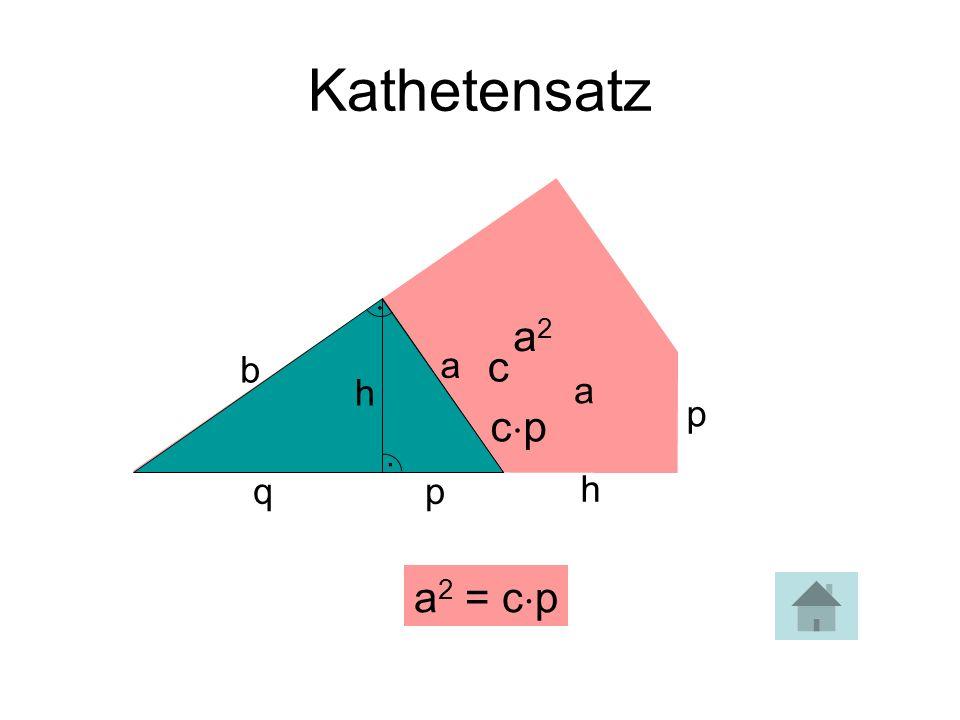Kathetensatz . . . a2 b a c h a p cp q p h a2 = cp a2 =