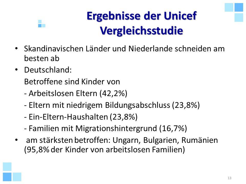 Ergebnisse der Unicef Vergleichsstudie