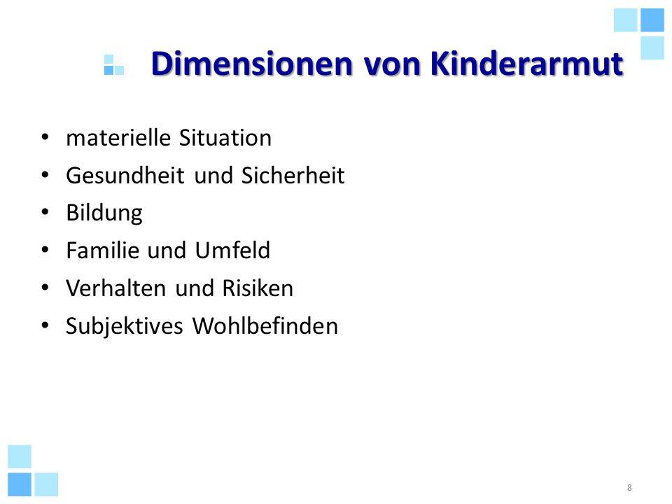 Dimensionen von Kinderarmut