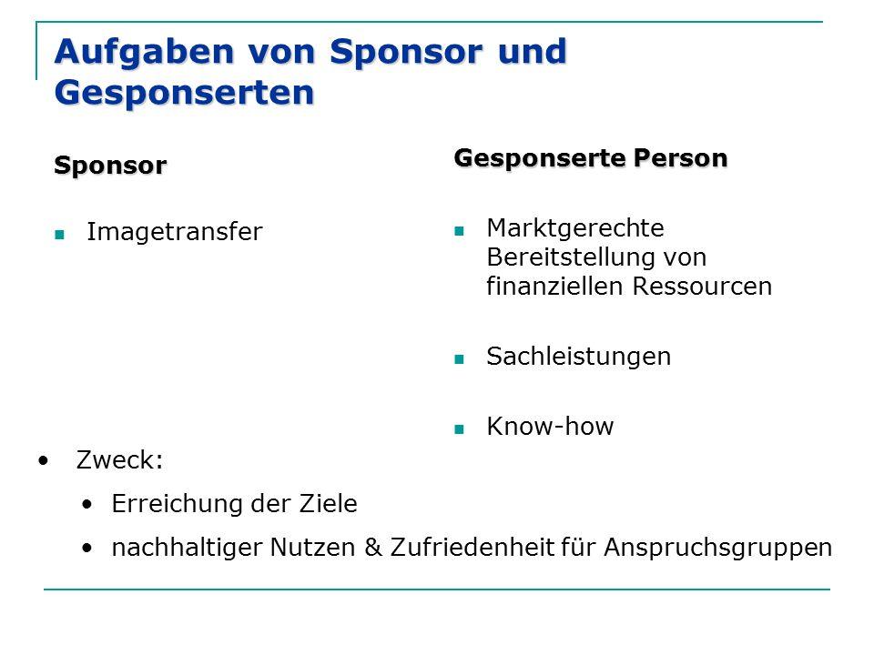 Aufgaben von Sponsor und Gesponserten