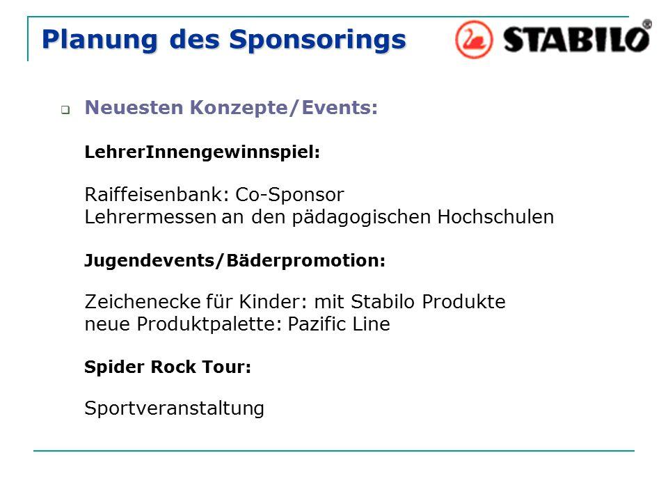 Planung des Sponsorings