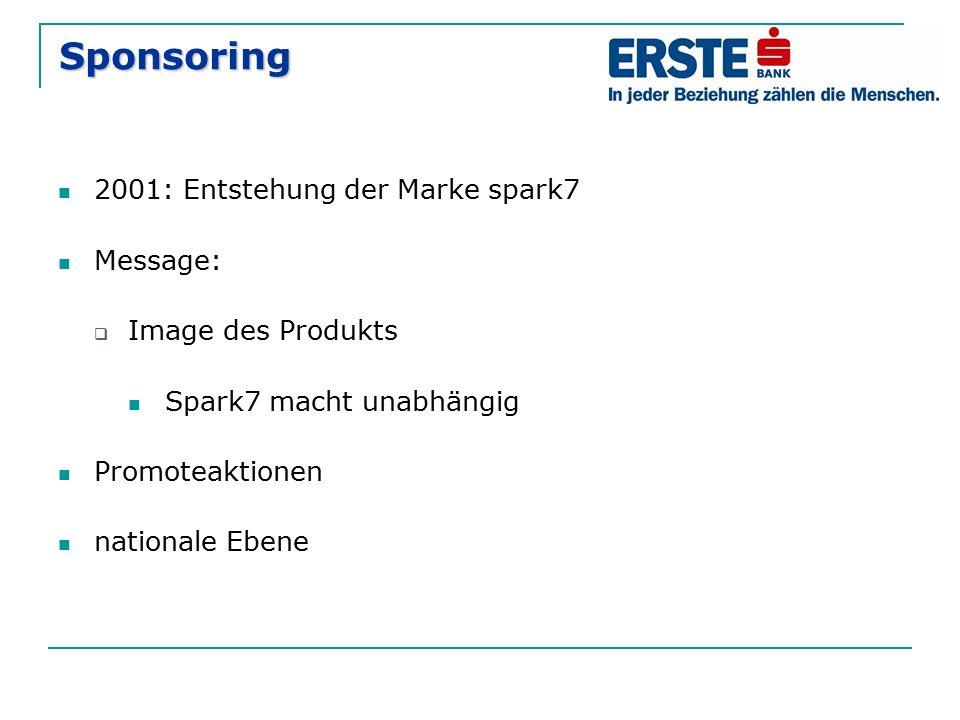 Sponsoring 2001: Entstehung der Marke spark7 Message: