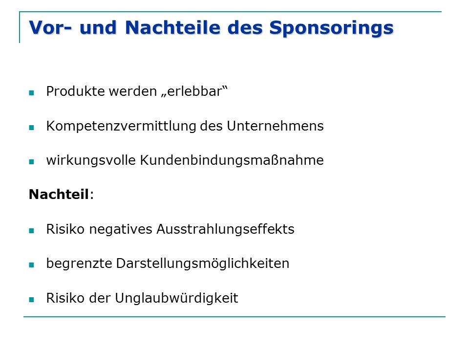 Vor- und Nachteile des Sponsorings