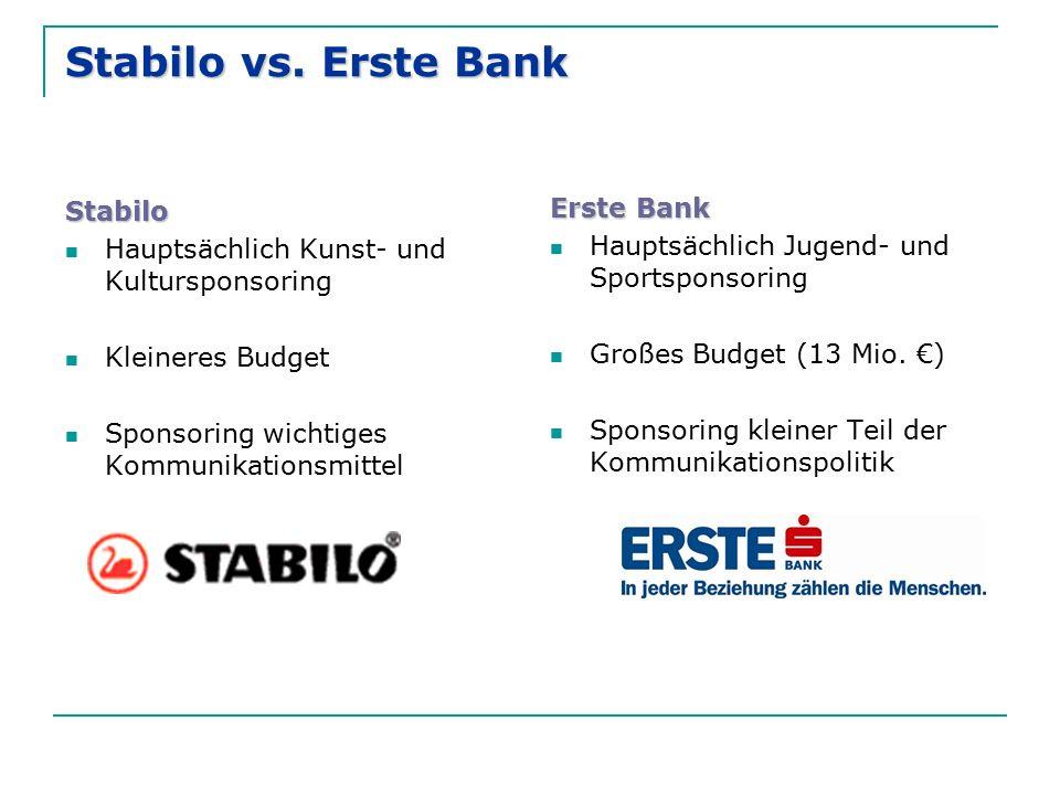 Stabilo vs. Erste Bank Stabilo Erste Bank
