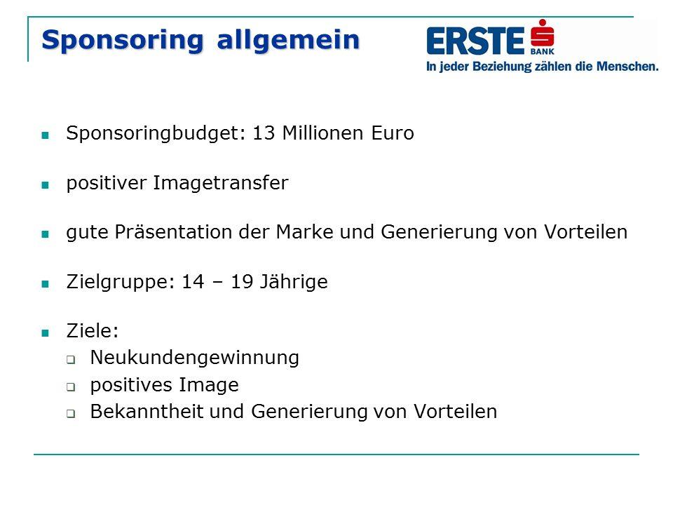 Sponsoring allgemein Sponsoringbudget: 13 Millionen Euro
