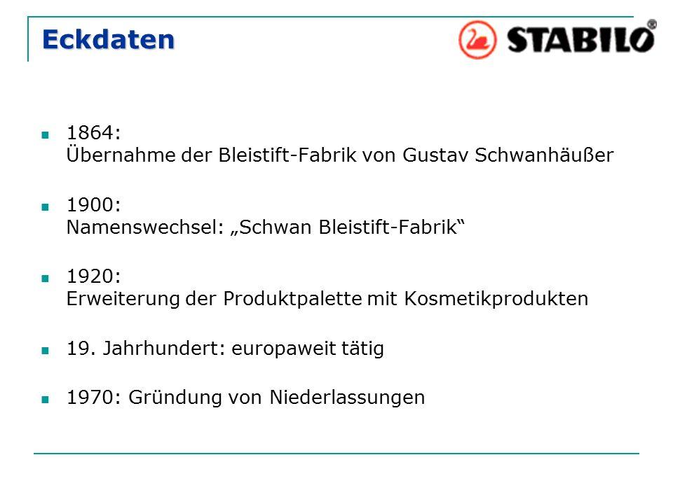 Eckdaten 1864: Übernahme der Bleistift-Fabrik von Gustav Schwanhäußer