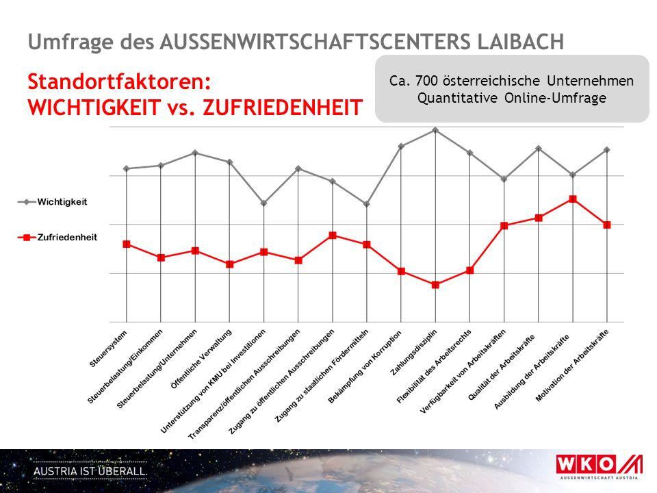 Umfrage des AUSSENWIRTSCHAFTSCENTERS LAIBACH Standortfaktoren: