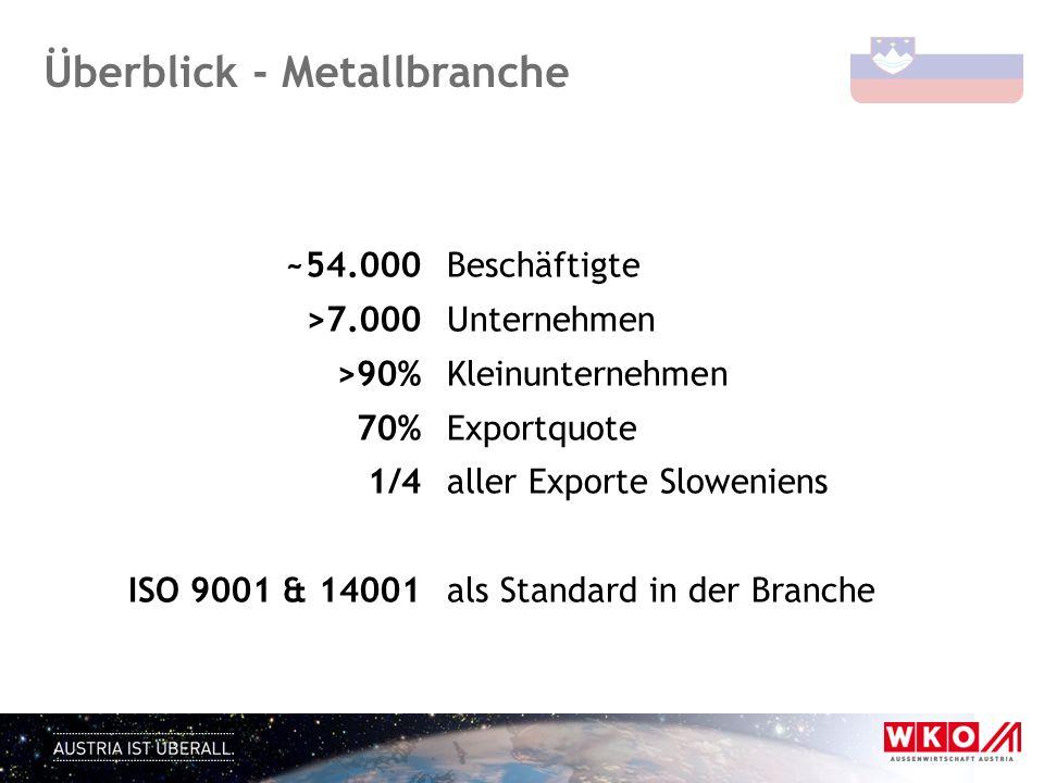 Überblick - Metallbranche