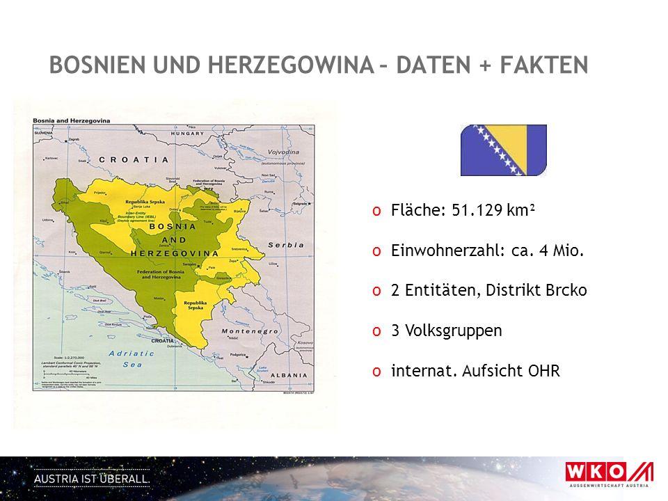 Bosnien und Herzegowina – Daten + Fakten