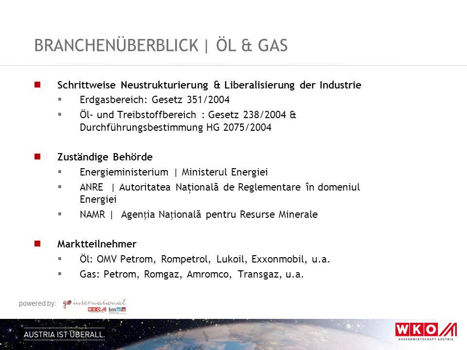 Branchenüberblick | Öl & Gas