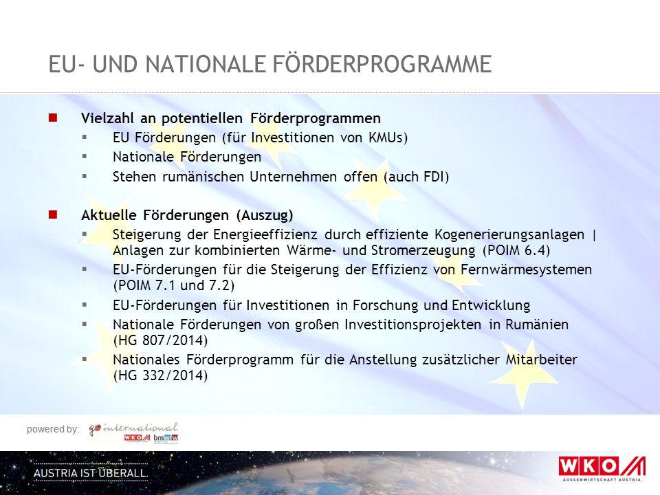 EU- und nationale Förderprogramme