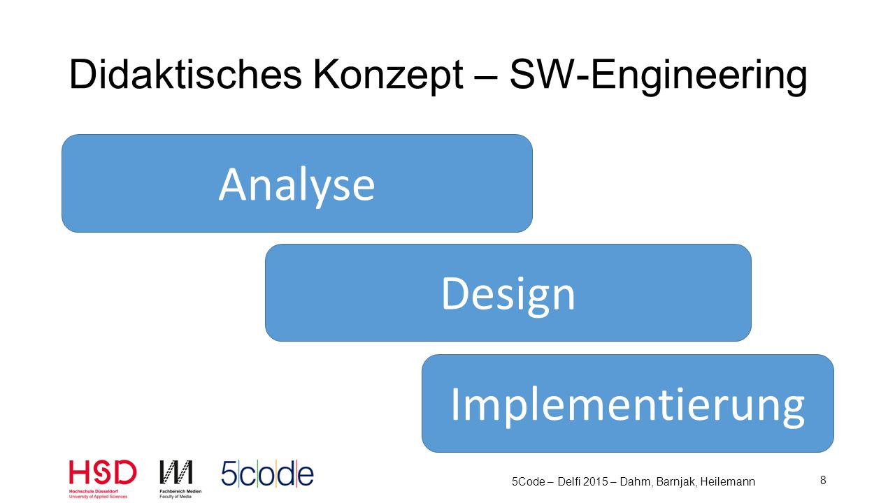 Didaktisches Konzept – SW-Engineering