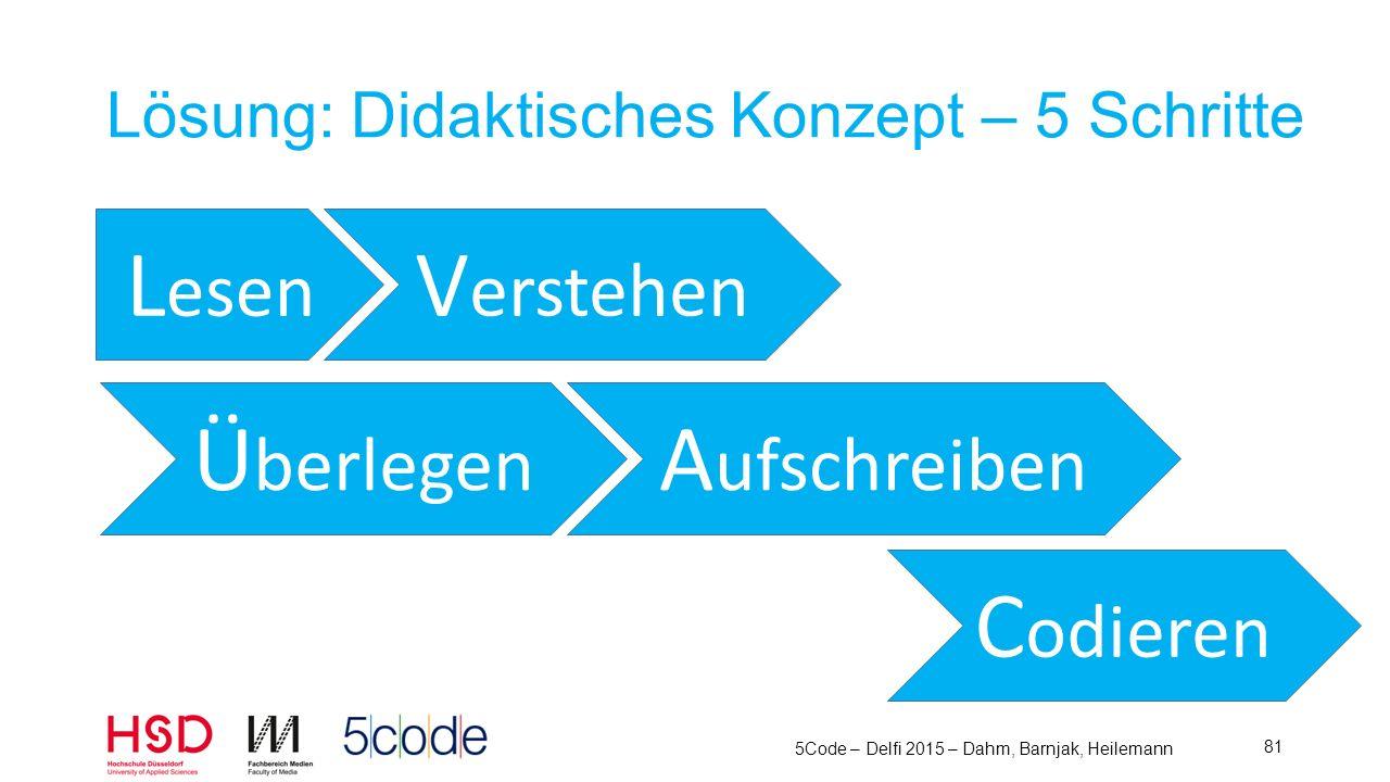 Lösung: Didaktisches Konzept – 5 Schritte