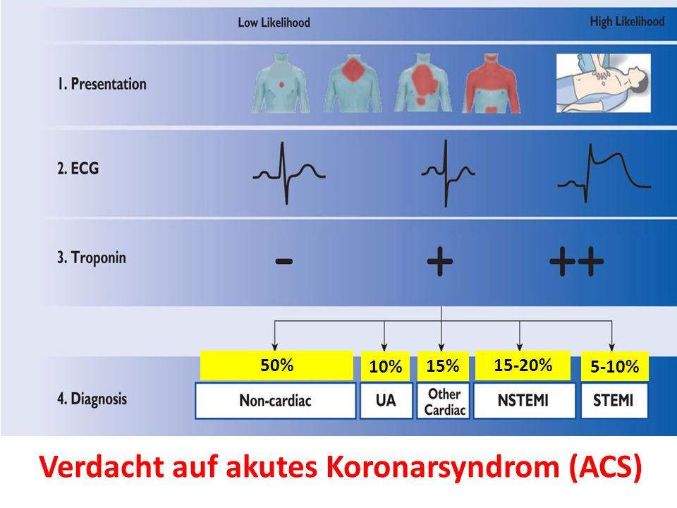 Verdacht auf akutes Koronarsyndrom (ACS)