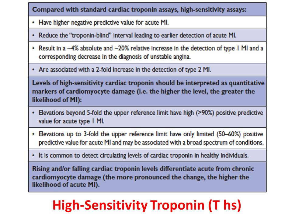 High-Sensitivity Troponin (T hs)
