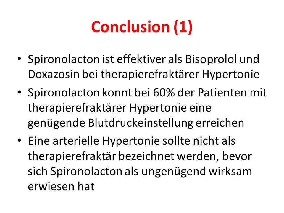 Conclusion (1) Spironolacton ist effektiver als Bisoprolol und Doxazosin bei therapierefraktärer Hypertonie.