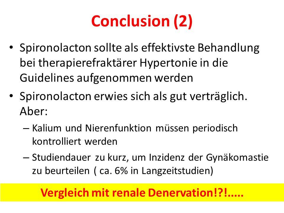 Vergleich mit renale Denervation! !.....