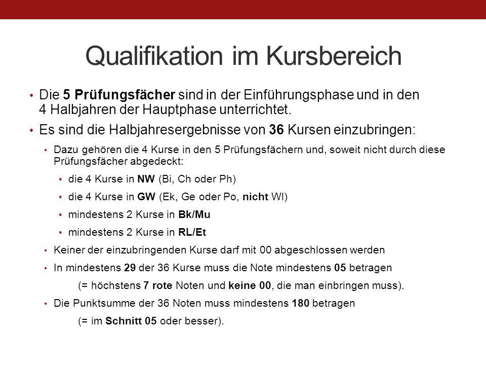 Qualifikation im Kursbereich