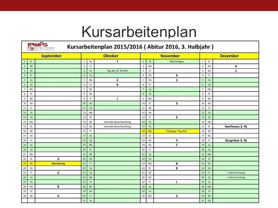 Kursarbeitenplan