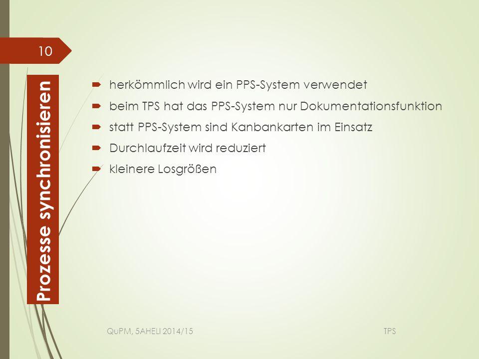 Prozesse synchronisieren