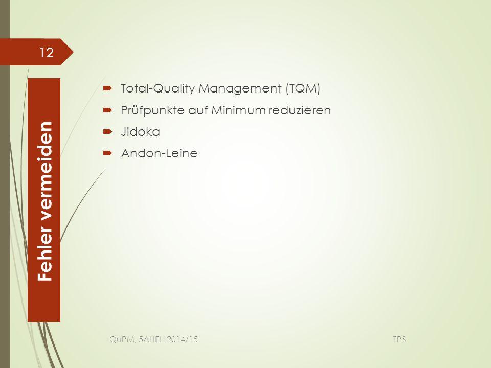 Fehler vermeiden Total-Quality Management (TQM)