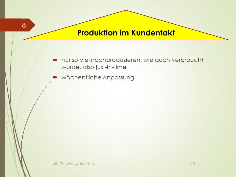 Produktion im Kundentakt