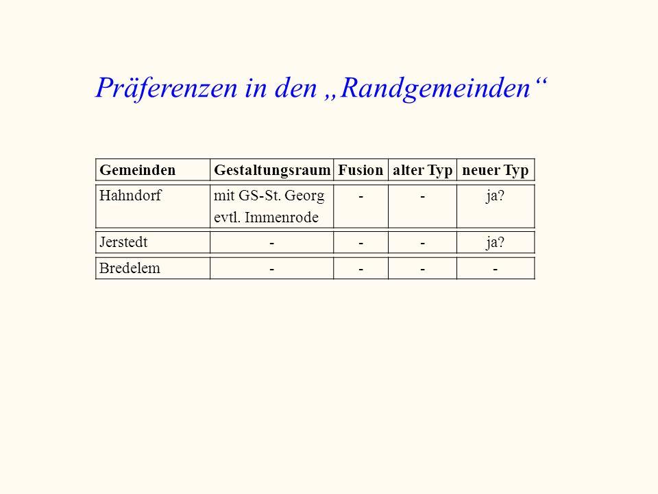 """Präferenzen in den """"Randgemeinden"""
