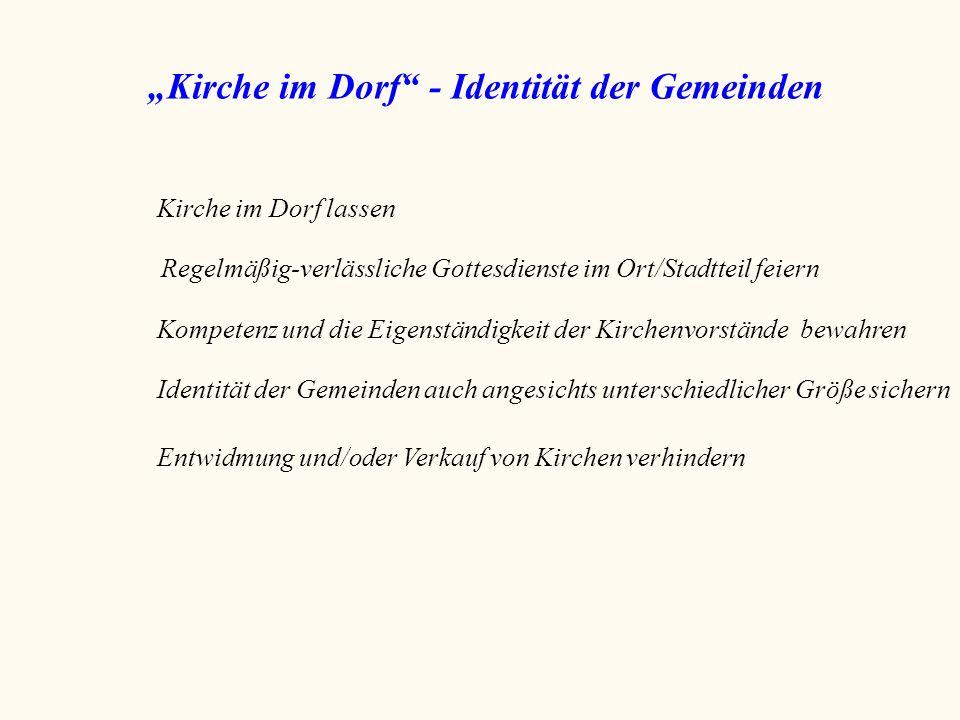 """""""Kirche im Dorf - Identität der Gemeinden"""