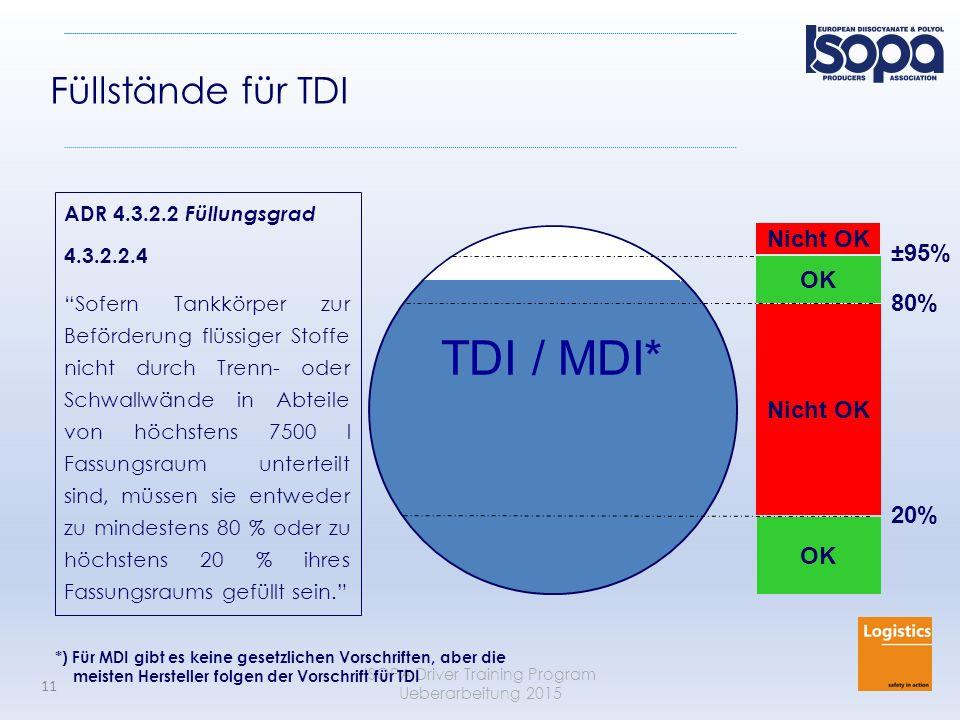 TDI / MDI* Füllstände für TDI Nicht OK ±95% OK 80% Nicht OK 20% OK