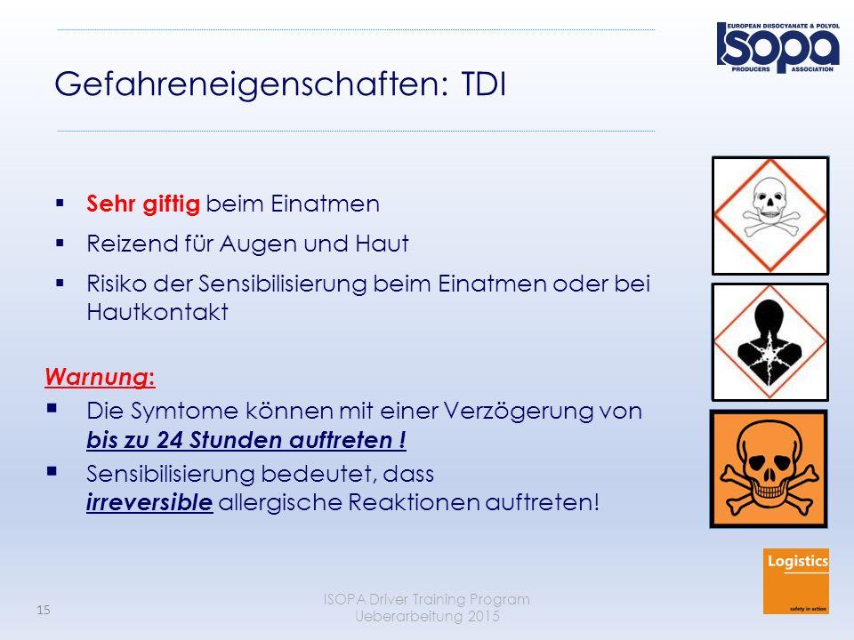 Gefahreneigenschaften: TDI