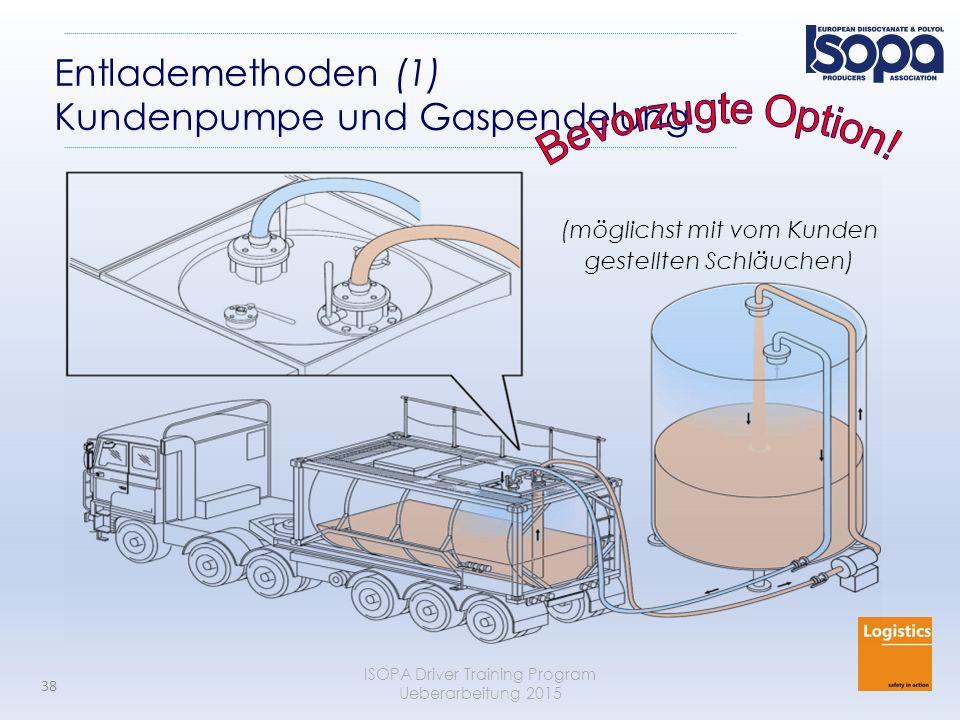 Entlademethoden (1) Kundenpumpe und Gaspendelung