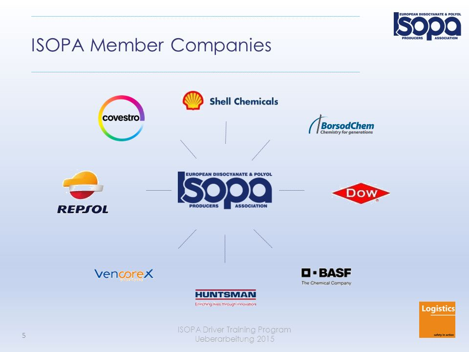 ISOPA Member Companies