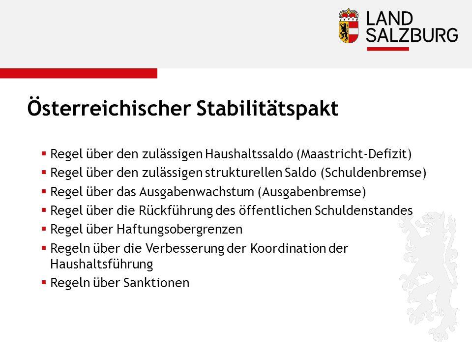 Österreichischer Stabilitätspakt