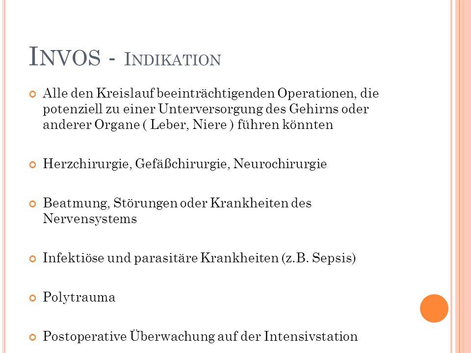 Invos - Indikation