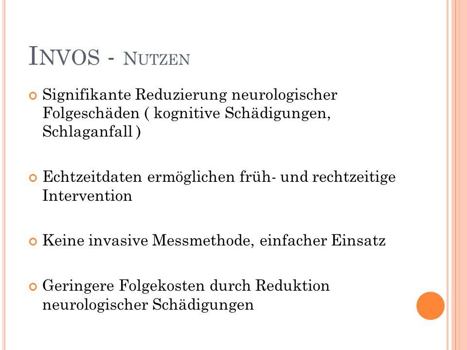Invos - Nutzen Signifikante Reduzierung neurologischer Folgeschäden ( kognitive Schädigungen, Schlaganfall )