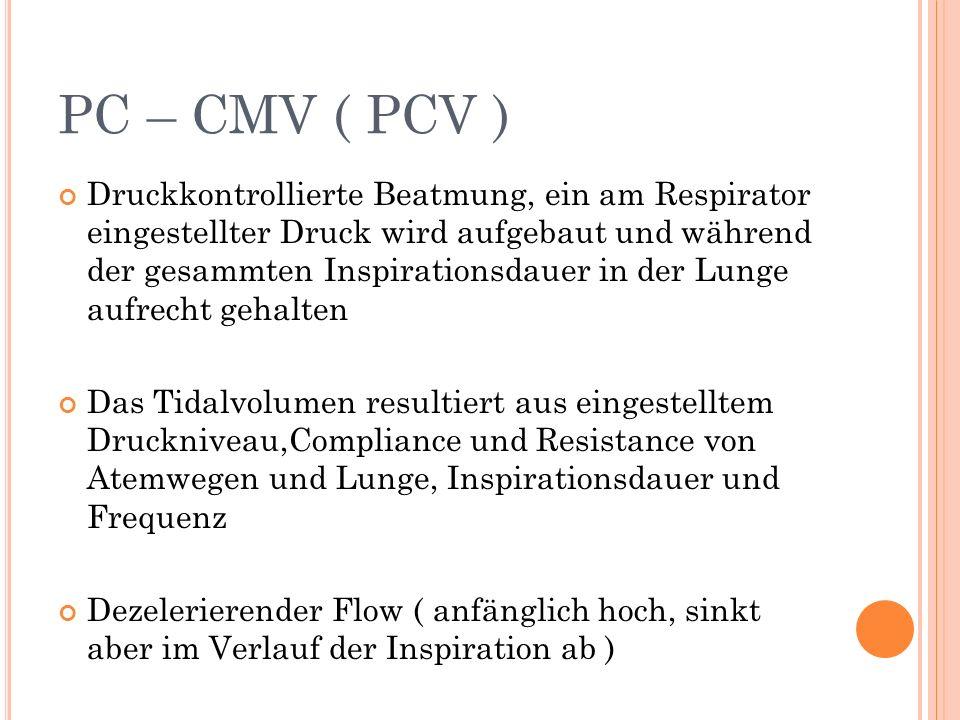 PC – CMV ( PCV )
