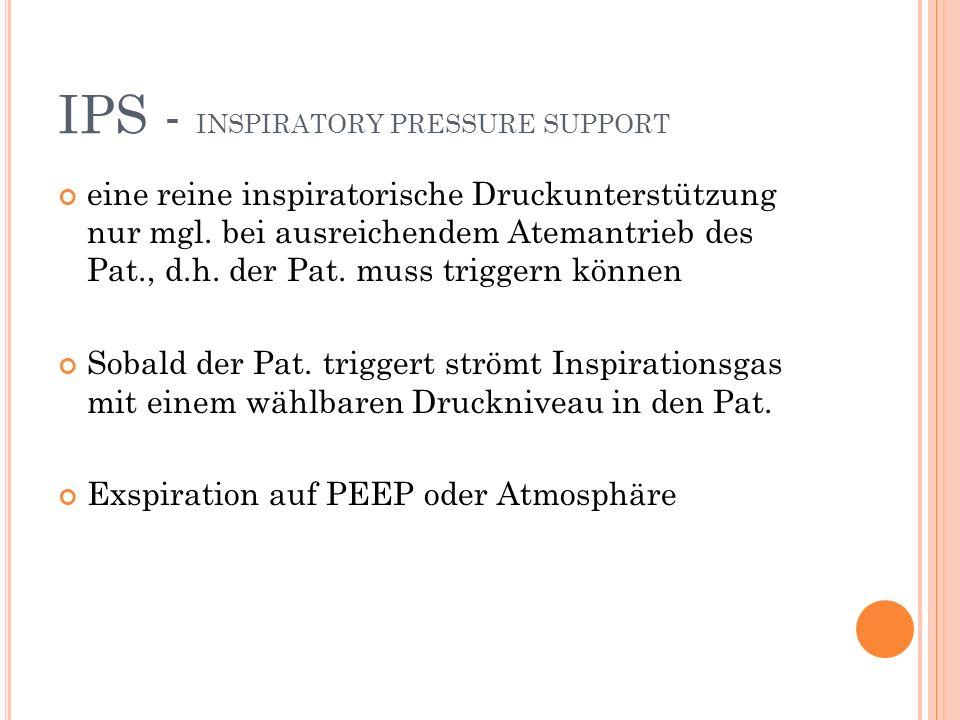 IPS - inspiratory pressure support