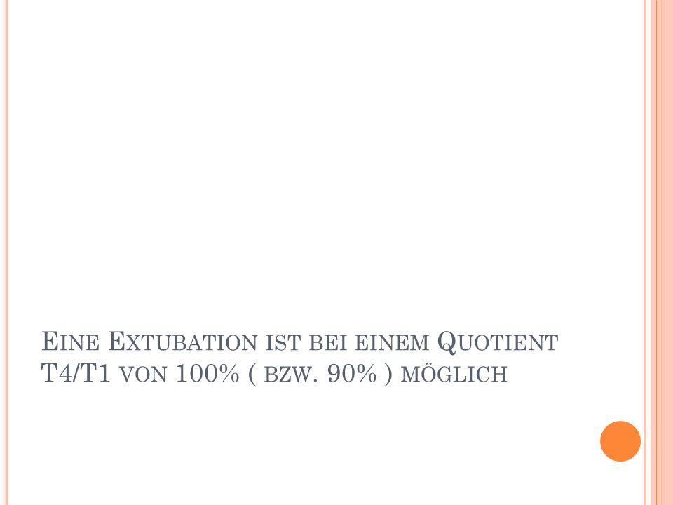 Eine Extubation ist bei einem Quotient T4/T1 von 100% ( bzw