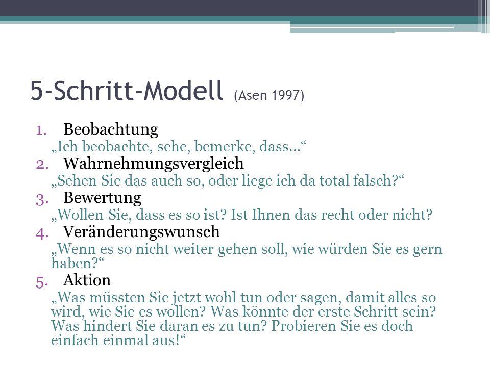 5-Schritt-Modell (Asen 1997)