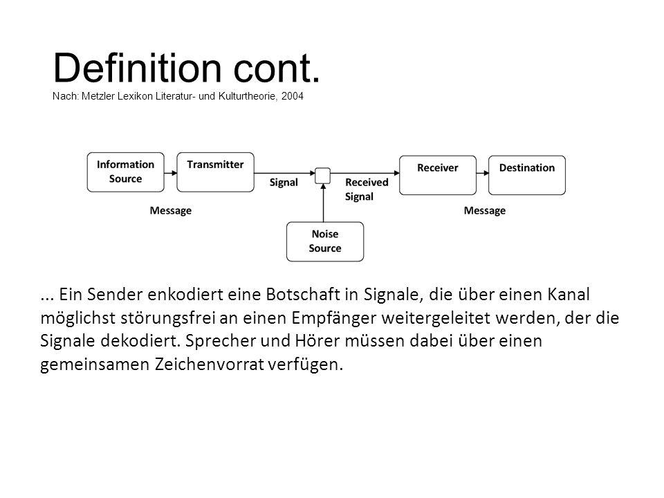 Definition cont. Nach: Metzler Lexikon Literatur- und Kulturtheorie, 2004