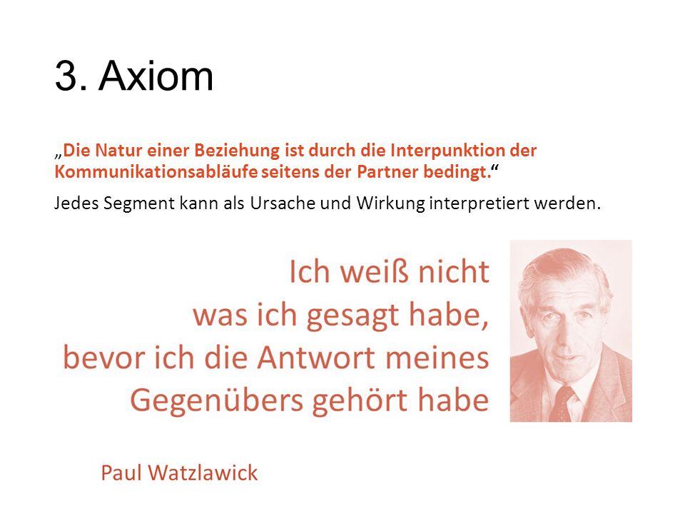 """3. Axiom """"Die Natur einer Beziehung ist durch die Interpunktion der Kommunikationsabläufe seitens der Partner bedingt."""