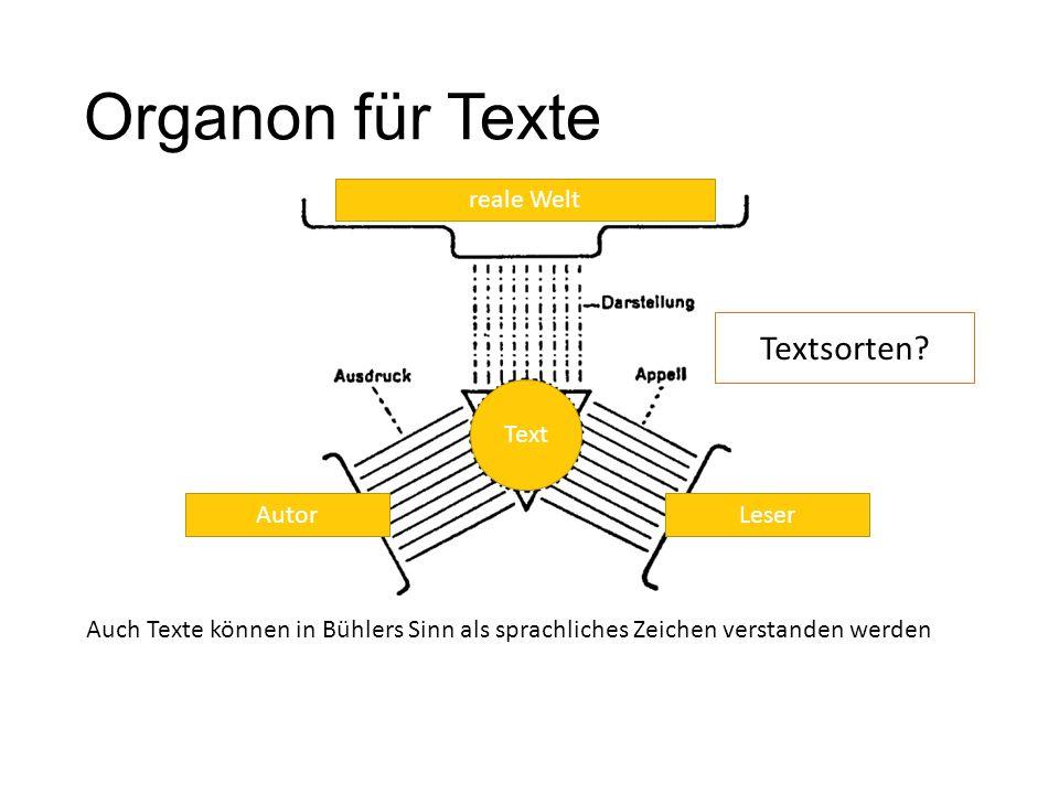 Organon für Texte Textsorten reale Welt Text Autor Leser
