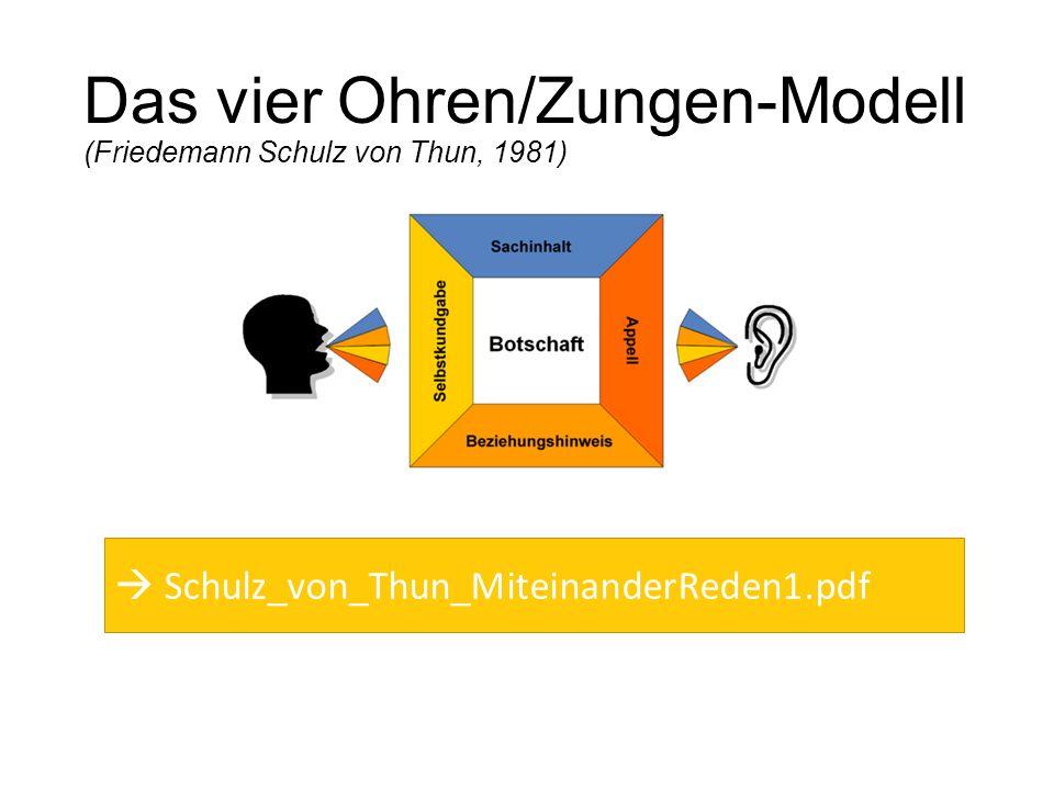 Das vier Ohren/Zungen-Modell (Friedemann Schulz von Thun, 1981)