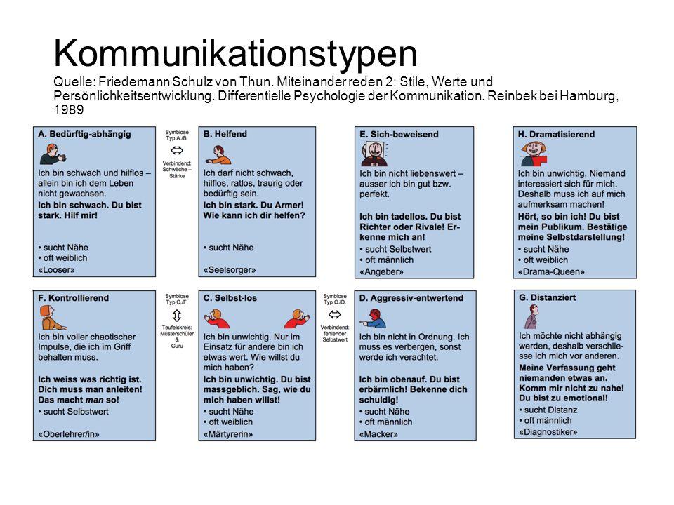Kommunikationstypen Quelle: Friedemann Schulz von Thun